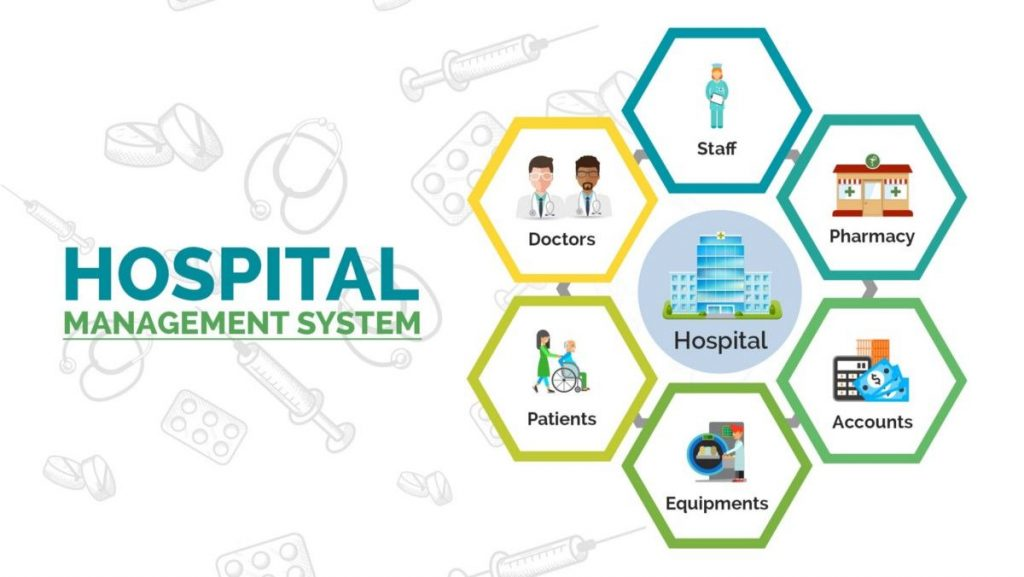 ERP Software benefits for health care